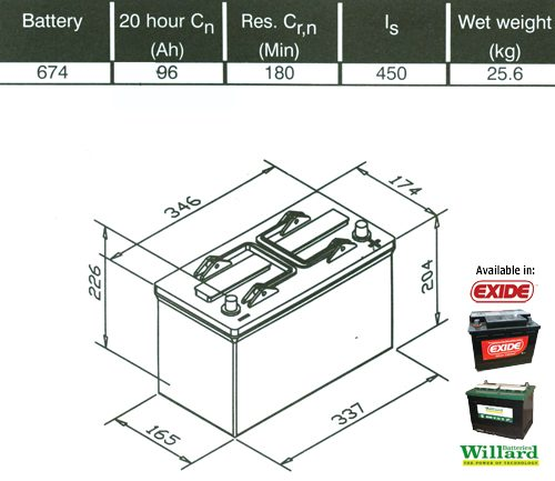 Batteries & Accessories - 2/3 - Breno Parts on